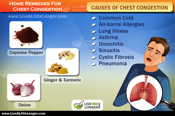 12 Natural Home Remedies For Chest Congestion Relief