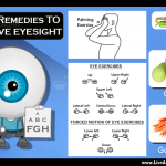 Home remedies for eyesight