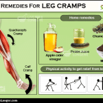 Home remedies for leg cramps