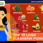 top 10 liver cleansing superfoods
