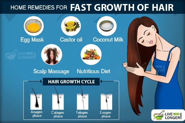 Home remedies for fast growth of hair
