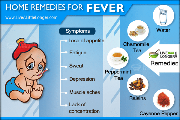 how to break a fever at home