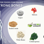 Top 8 Super Foods For Having Strong Bones
