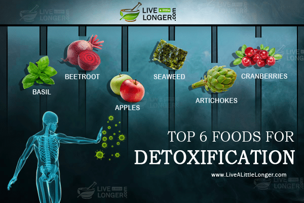 fruits and vegetables for full body detoxification