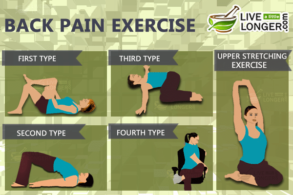 Back pain relief exercise for IT professionals