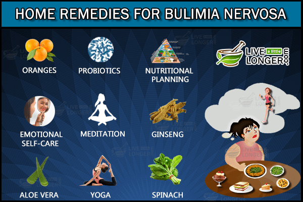 Home remedies for bulimia nervosa