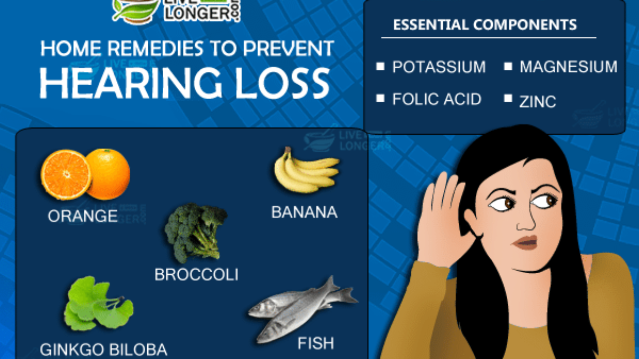 Top 5 Super Foods To Prevent Hearing Loss