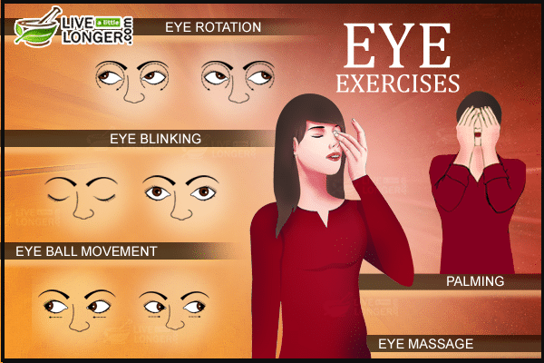 eye exercises for IT engineers