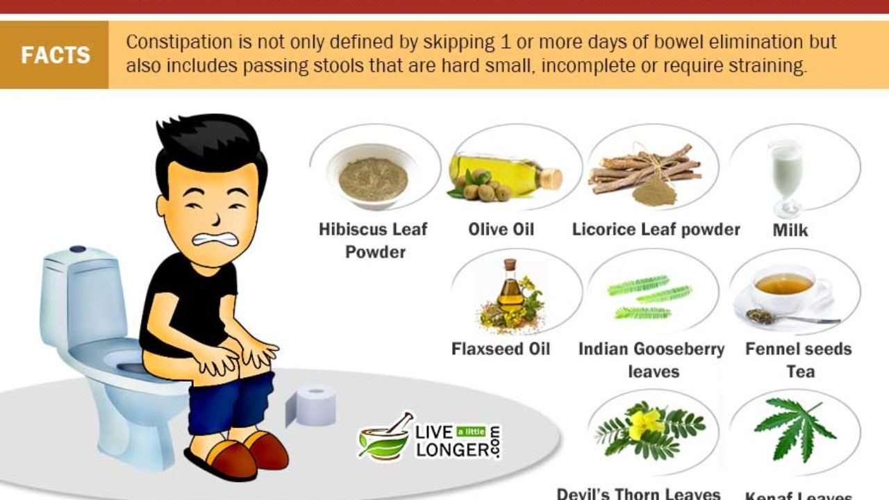 10 Overlooked Home Remedies For Constipation That Actually Work