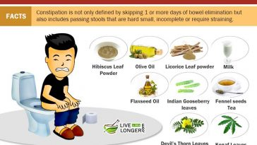 best home remedies for constipation