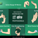 wrist extension exercise to get rid of carpel tunnel syndrome