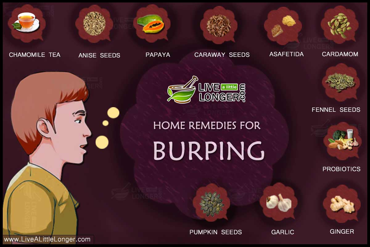 Simple home remedies for preventing burping