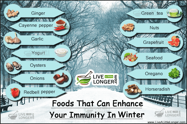 Enhance Your Immunity In Winter