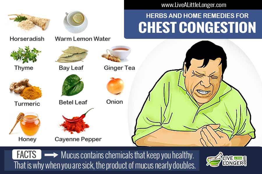 Natural Home Remedies For Chest Congestion