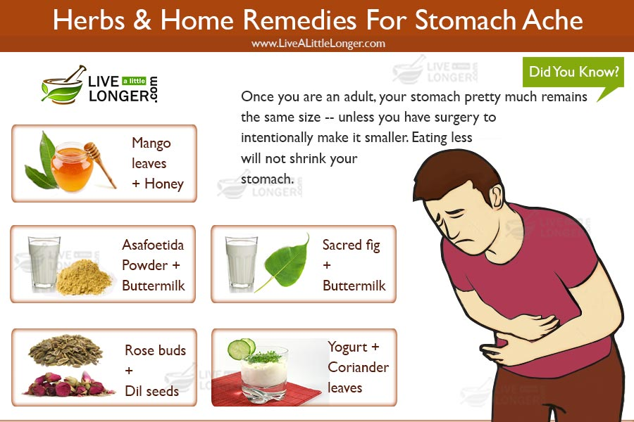 Natural Remedies For Diarrhea And Stomach Pain