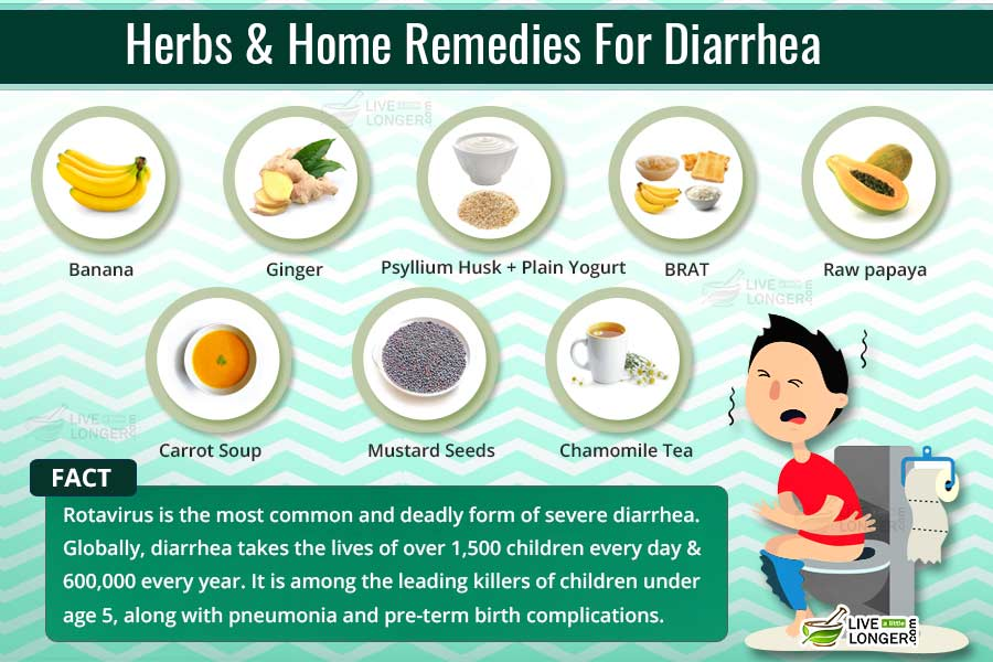 Home remedy for diarrhea