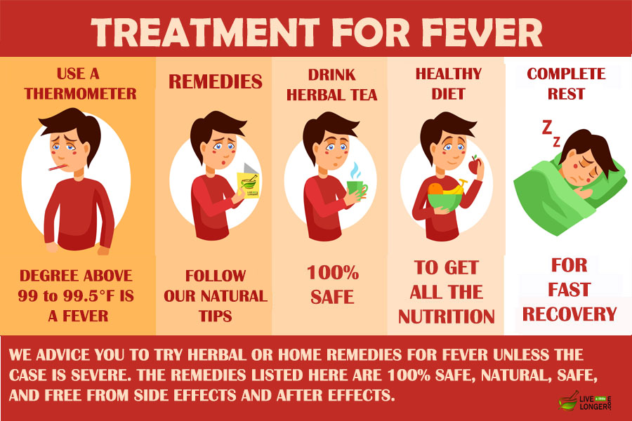 natural herbal tea for fever