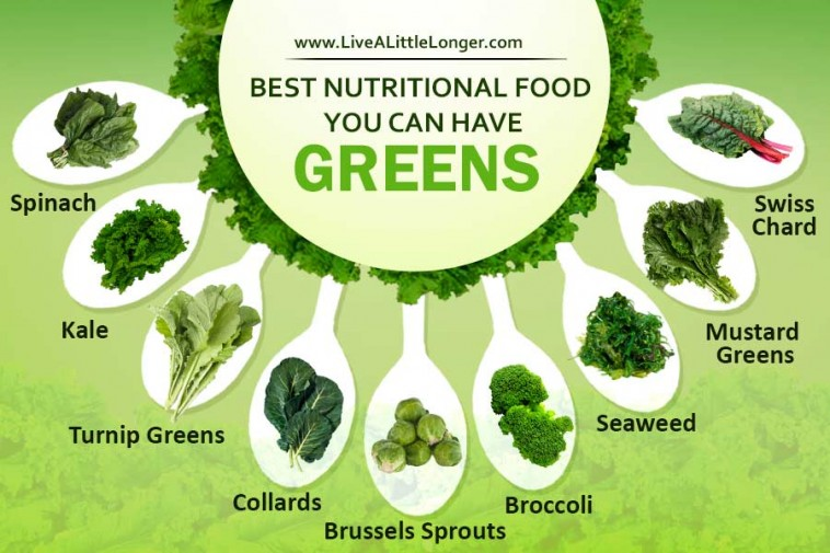 best nutritional food