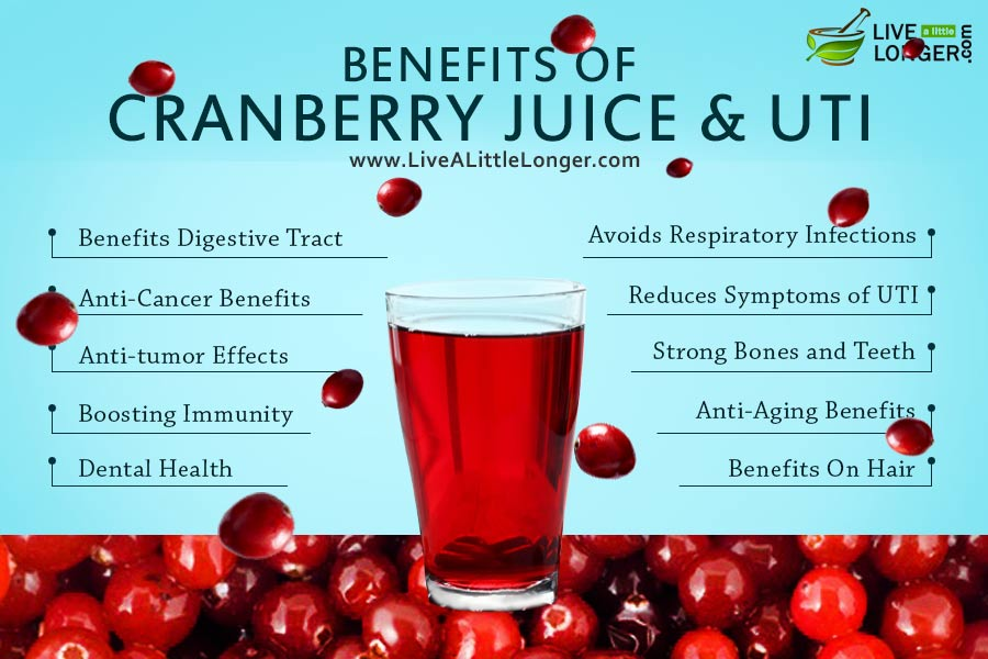 Benefits of cranberry juice and UTI