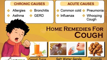 best home remedies for cough
