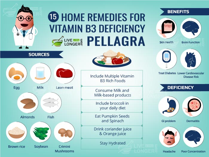 home remedies for pellagra