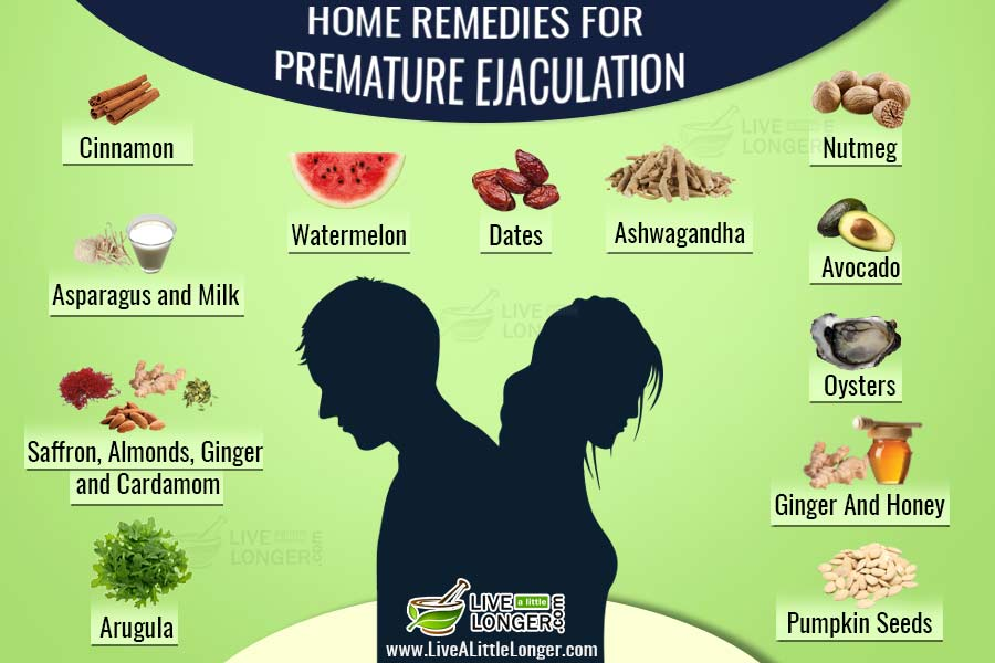 sex premature ejaculation cure