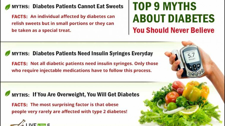 myths and facts about diabetes