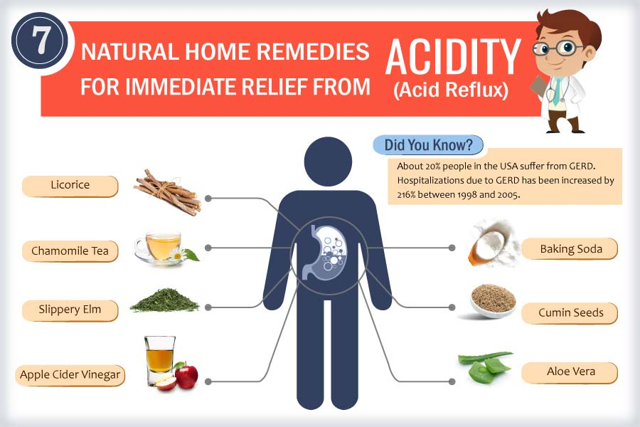 Video- Home remedy to cure indigestion