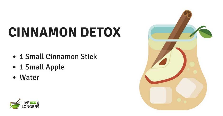 best detox water recipe for weight loss