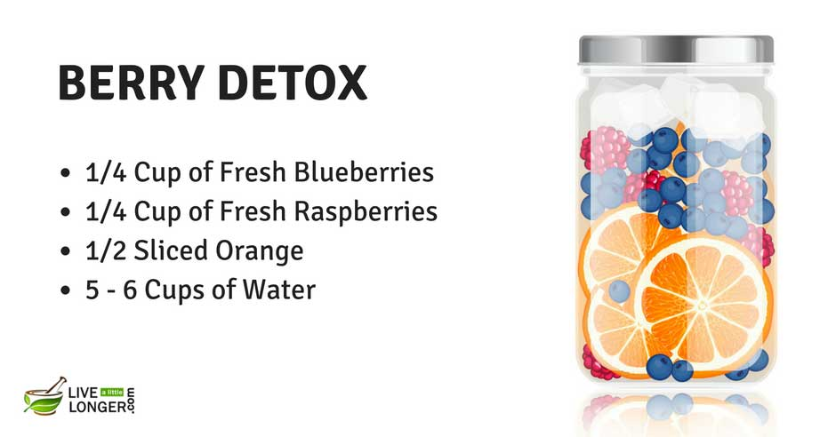 best detox water recipes