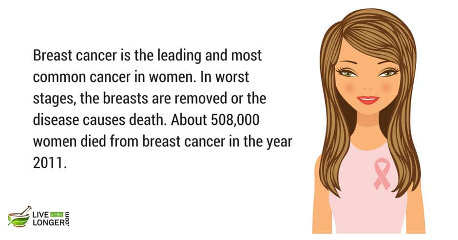 common cancer in women