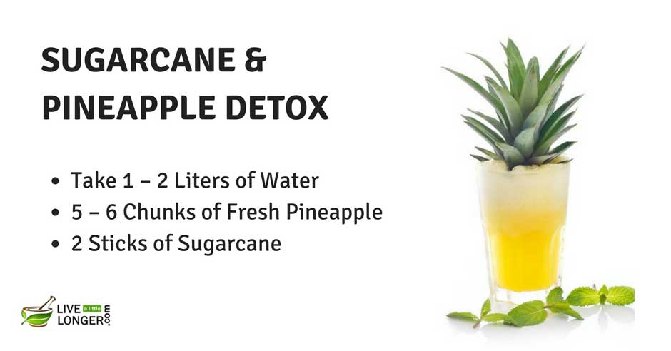 simple detox water recipe
