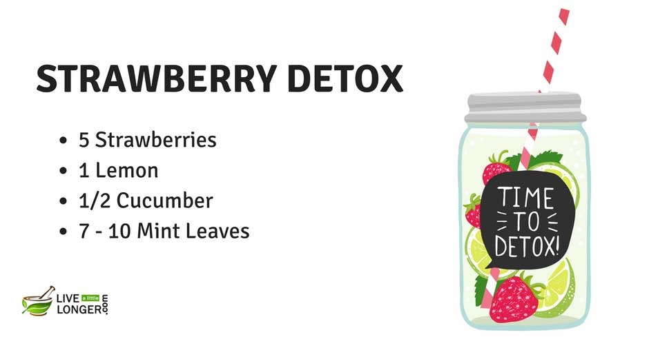 Recipe For Detox Water