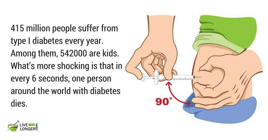 type 1 diabetes is a common problem