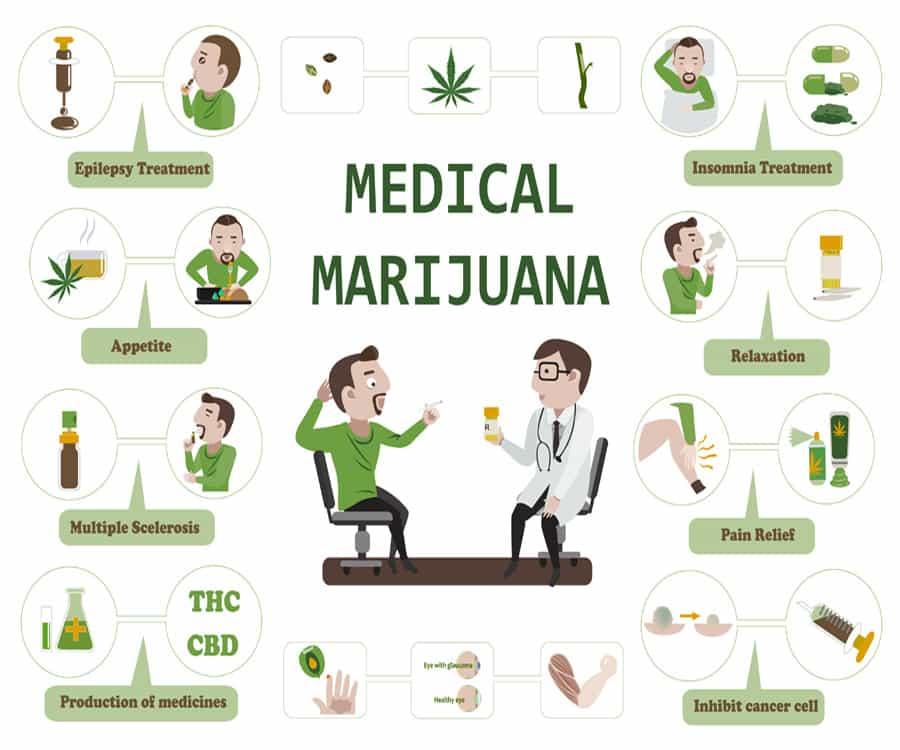reasons for legalizing marijuana 4 reasons why recreational marijuana has a shot in arizona  arizona voters may have another shot at legalizing marijuana for recreational purposes if rep mark cardenas .