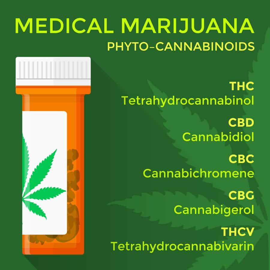 properties-of-marijuana