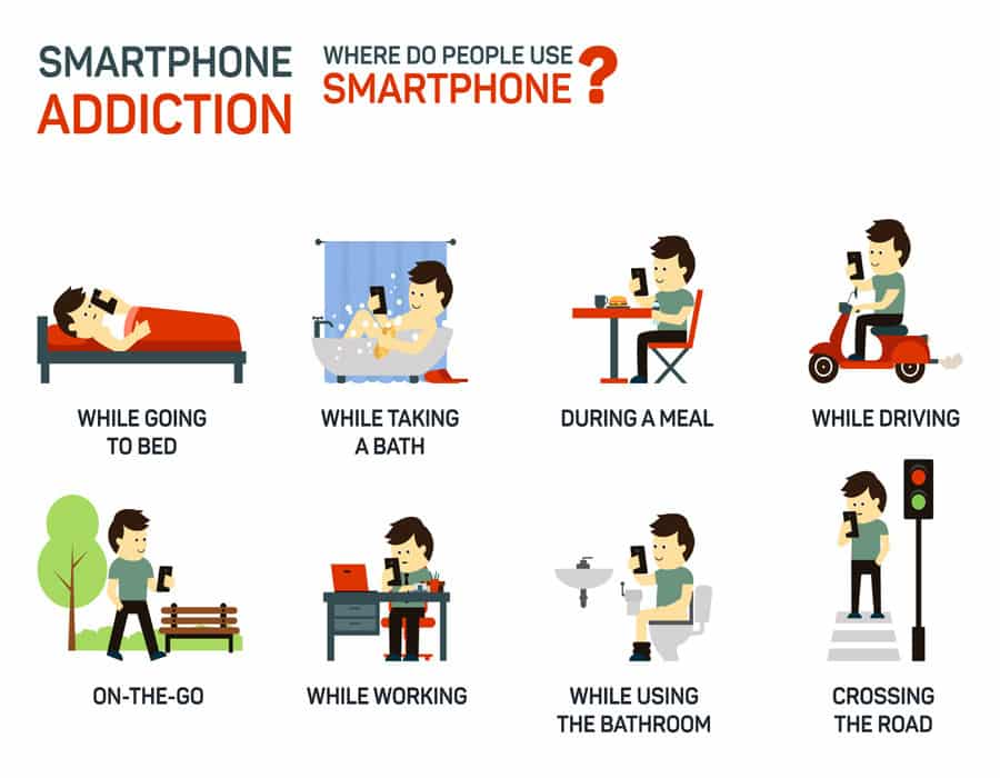 where do people use phone