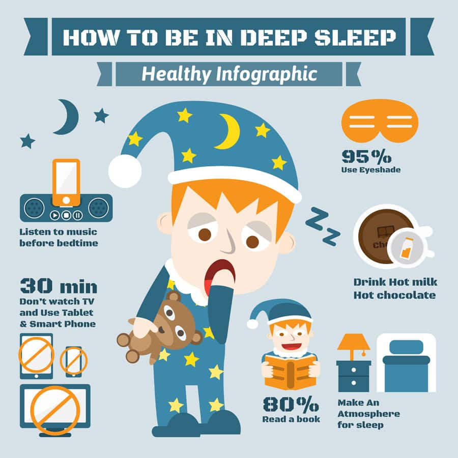 how to deep sleep