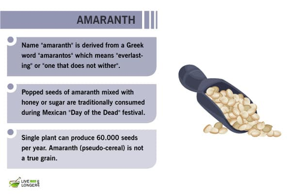 benefits of amaranth