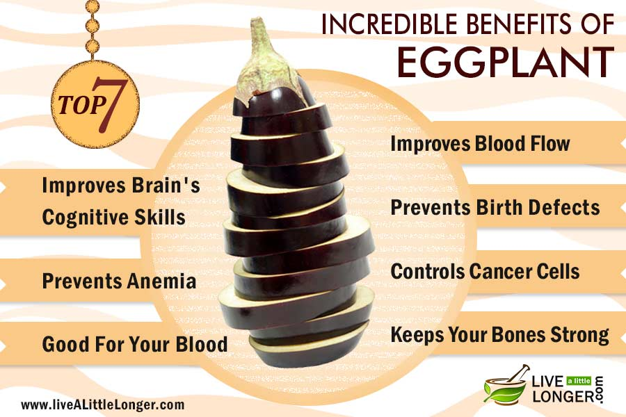 health benefits of eggplants