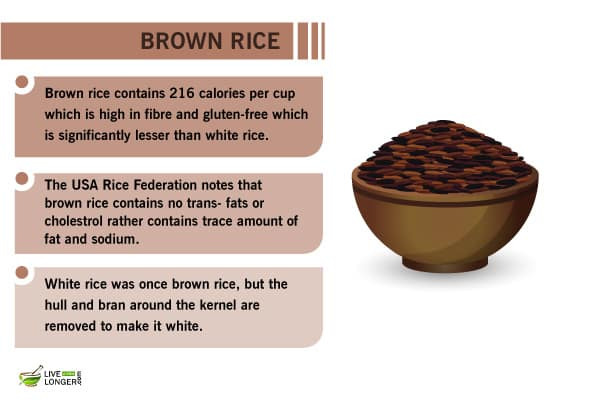 healthiest rice in the world
