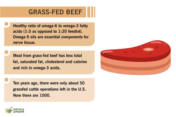 healthiest lean meats