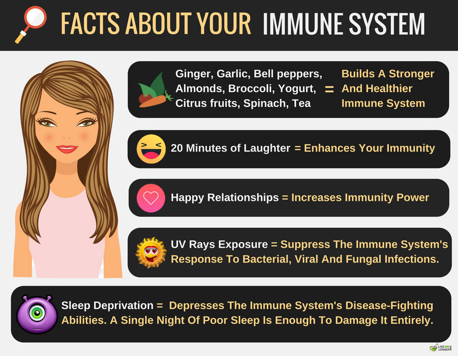 how to boost your immunity