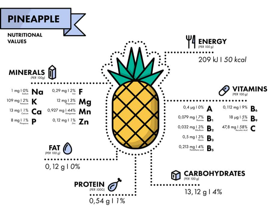 nutrients in pineapple
