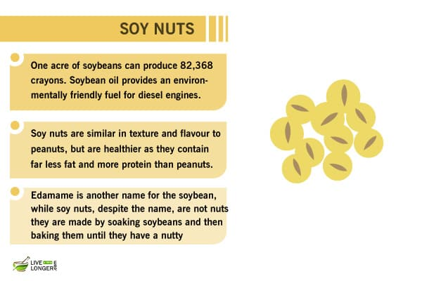 health benefits of soy nuts