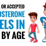 Normal Testosterone Levels In Men By Age