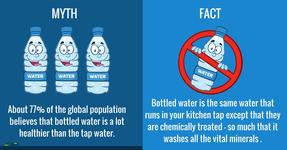 drinking tap water is better than bottled Could those bottles be affecting your health why drinking tap water might be better for your health than bottled water.