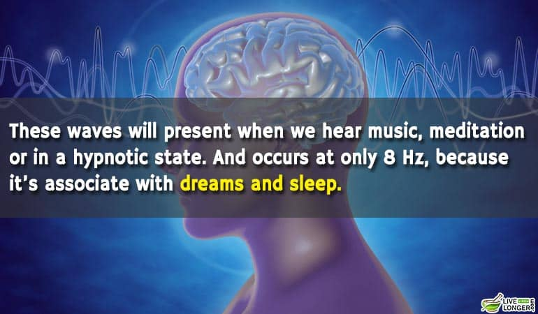 types of brain waves-4